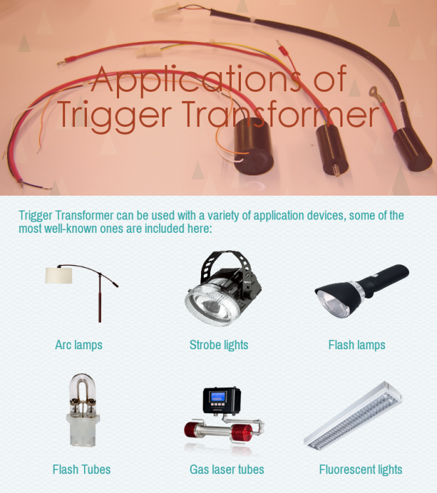 Applications of Trigger Transformers