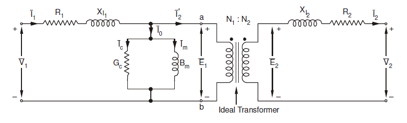 The Equivalent Circuit of a Practical Transformer Custom Coils