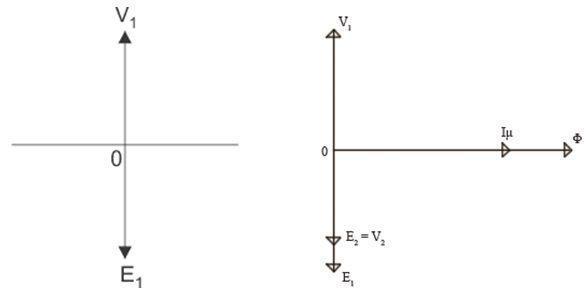 Ideal Transformer Voltage
