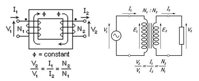 Magnetizing Current